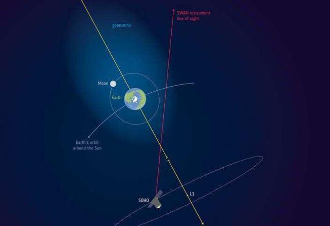 地球的大气层比我们想象的要伸展得更远——去月球和更远的地方-有意思吧